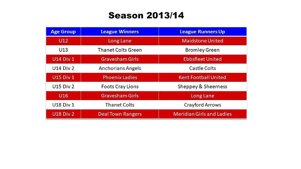 Season Honours 13-14.jpg