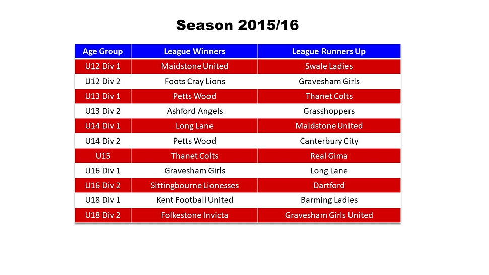 Season Honours 15-16.jpg