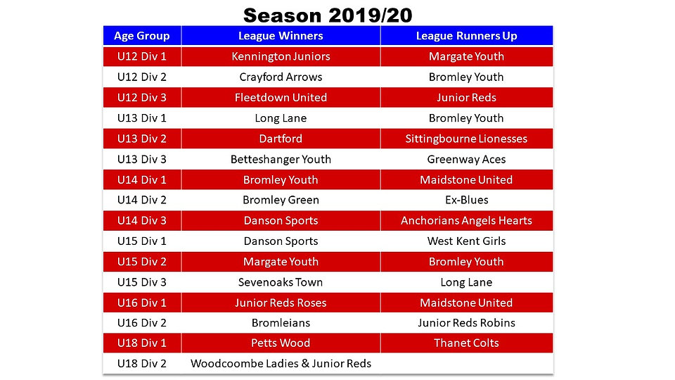 Season Honours 19-20.jpg