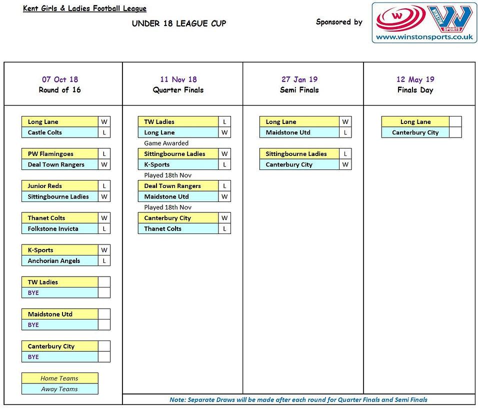 U18 League Cup .JPG