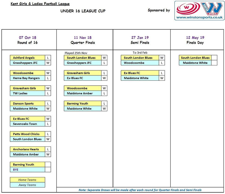 U16 League Cup .JPG