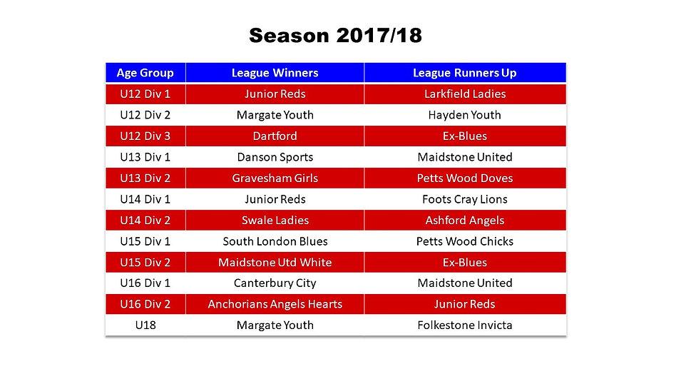 Season Honours 17-18.jpg