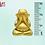 Thumbnail: Phra Pidta @ LP Key