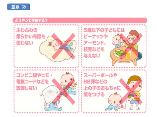瀬戸嗣郎 よくある子供の病気と対策