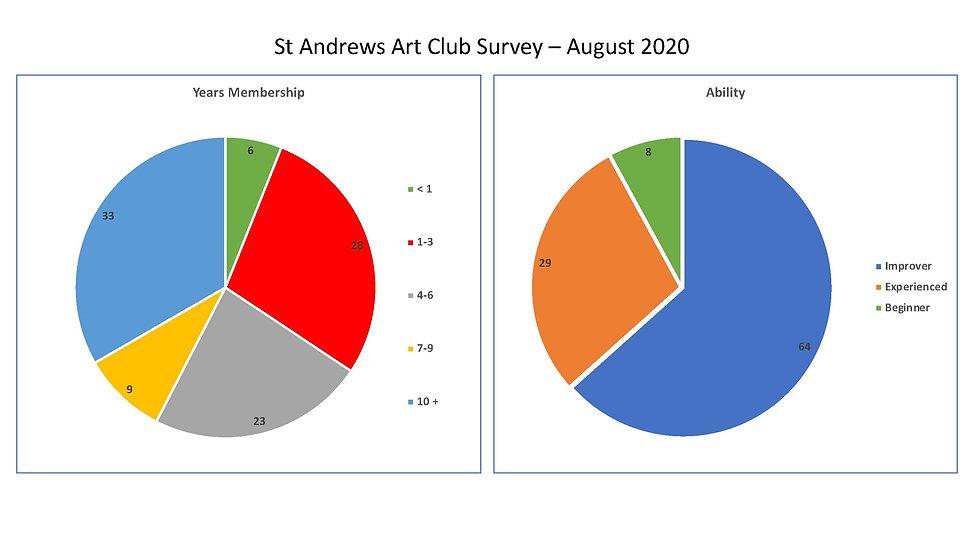 Survey Aug 2020_Page_1.jpg