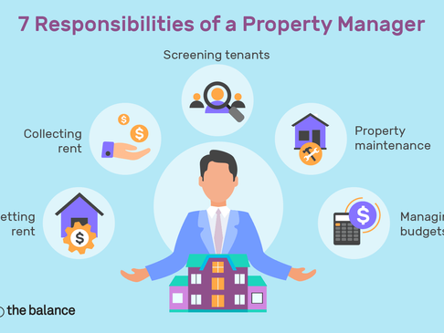 Manage your properties hassle free with Unplan