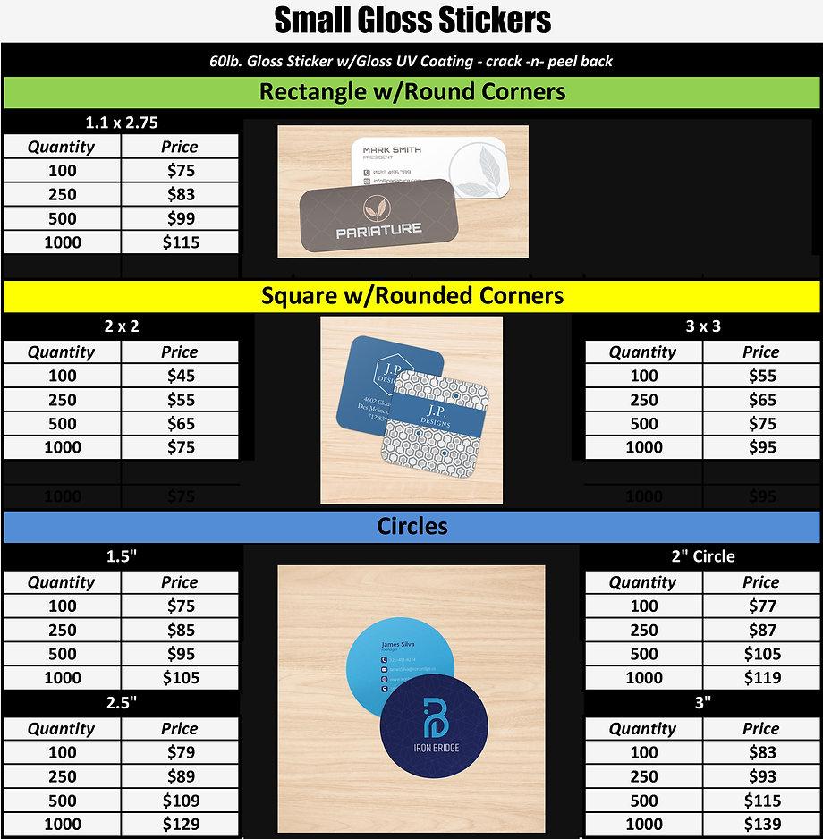 Small Gloss Stickers 5-20 w pics.jpg