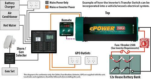 EN1126X-setup-wiring-dirgram-web.jpg