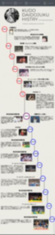 history-of-kudo.png