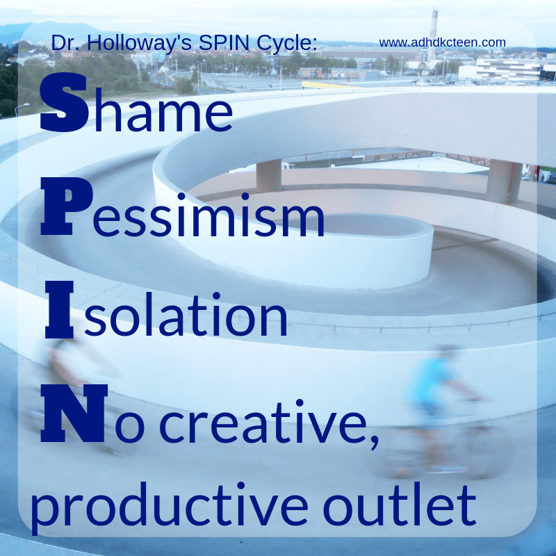 Dr. Halloway coined the SPIN Cycle. It's natural to have periods of excel followed by times that seem stagnant or even time where things worsen. Learn more.