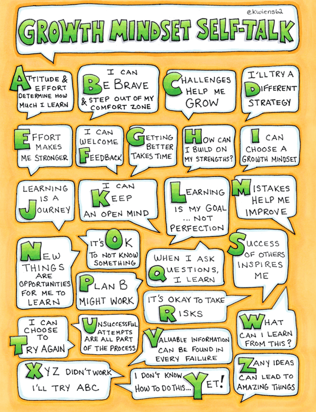 Growth Mindset Self-talk. The artist, Kristin Wiens, has many more great images at @kwiens62 and Northstarpaths.