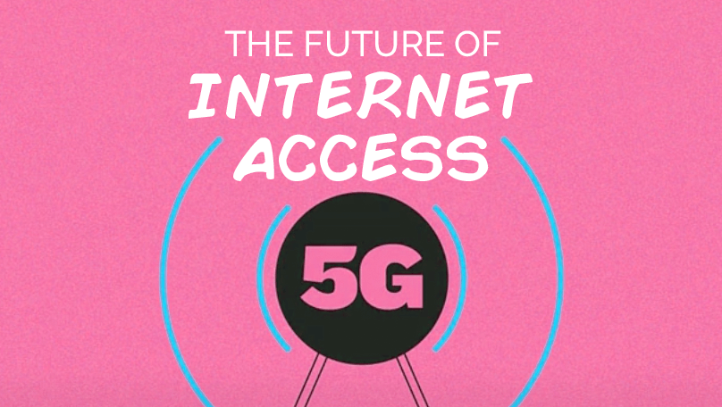 The Future of Internet Access