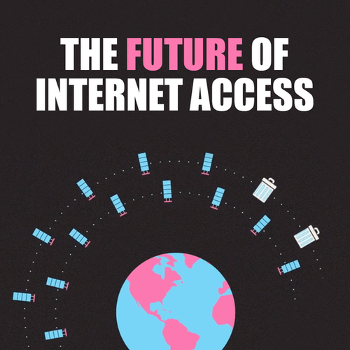 The Future of Internet Access