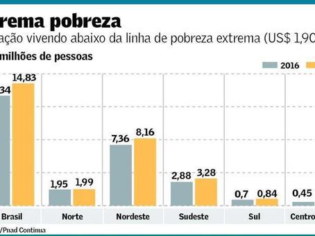 Como reverter a pobreza no Brasil?