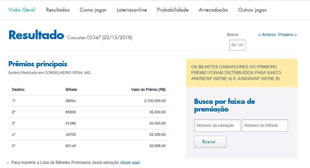 Resultado Federal -  Concurso 05347 (22/12/2018)