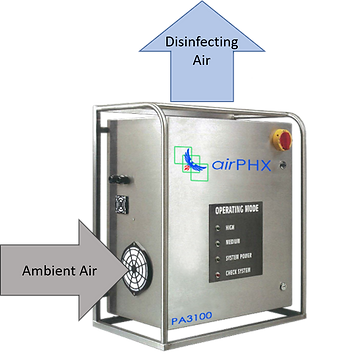 PA3100 Disinfecting & Ambient Air.png