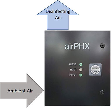 Ambient & Disinfecting Air PA2400 (6.0).