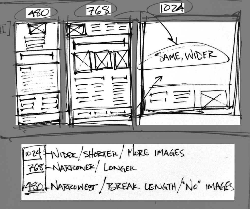 seterus_wireframe_sketch.jpg