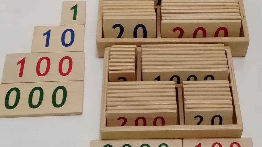 Introduction Decimal Quantity