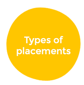 Types of placement.png