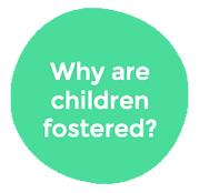 Why are children fostered.png