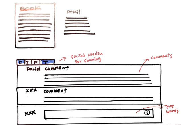 wireframe3.png