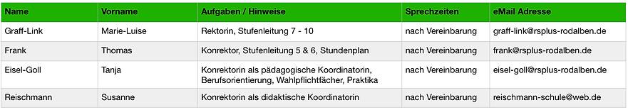 Schulleitung 2020:2021 - 2.png
