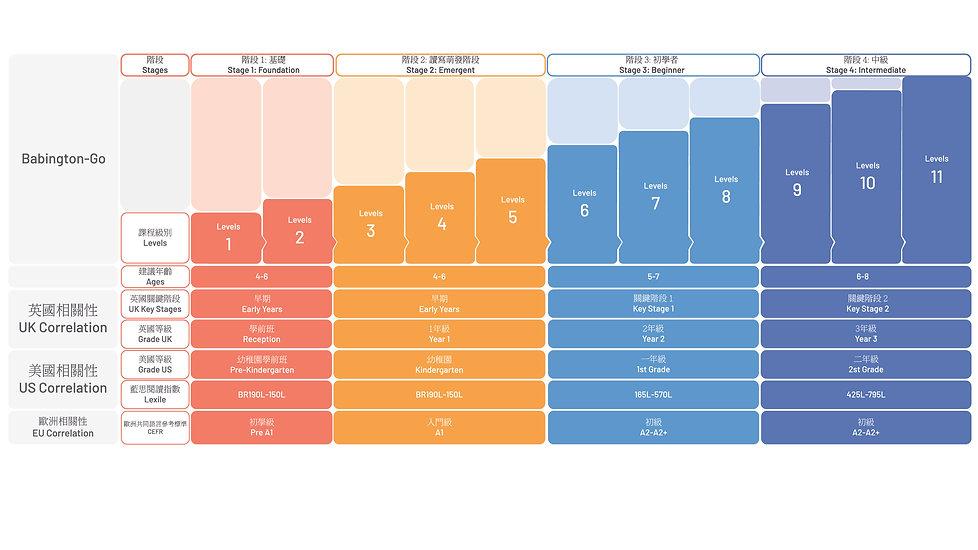 Progression Chart.jpg