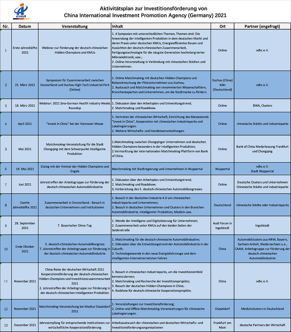 CIIPA Jahresplan DE.png