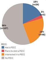 PECC_overview.jpg