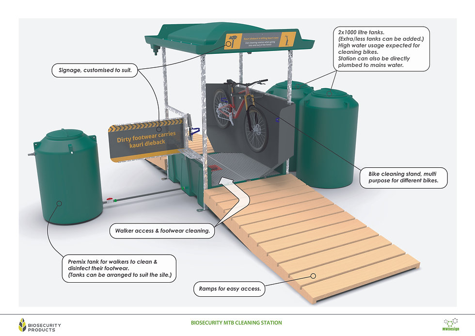 BIOSECURITY - MTB STATION_Page_1.jpg