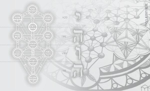Aethyrlil Geometria Arcana