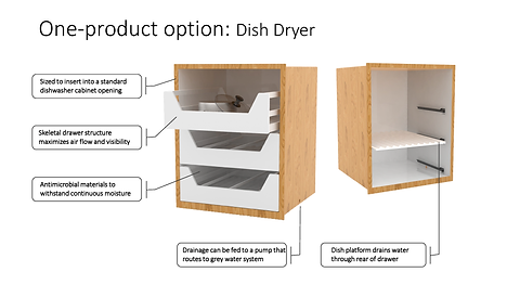 Dish System Brief With Details_Page_15.p