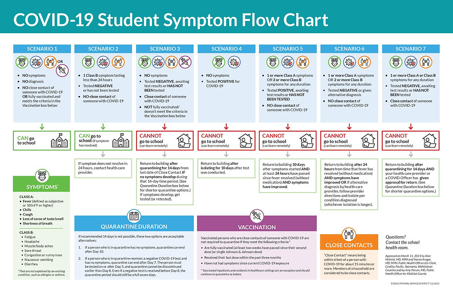 March11-Flowchart_Student-page-001.jpg