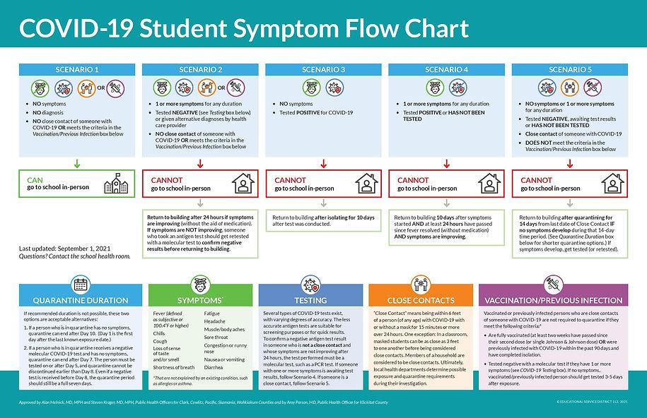 Student-Flowchart-9.1.21-page-001.jpg