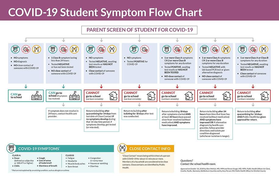 NEW-Flowchart-Oct16_student-page-001.jpg
