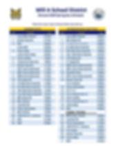 Spring 2020 Bus schedule-page-001.jpg
