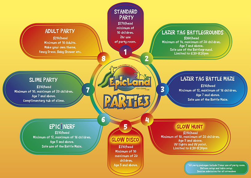 A5 Party flyer front.png