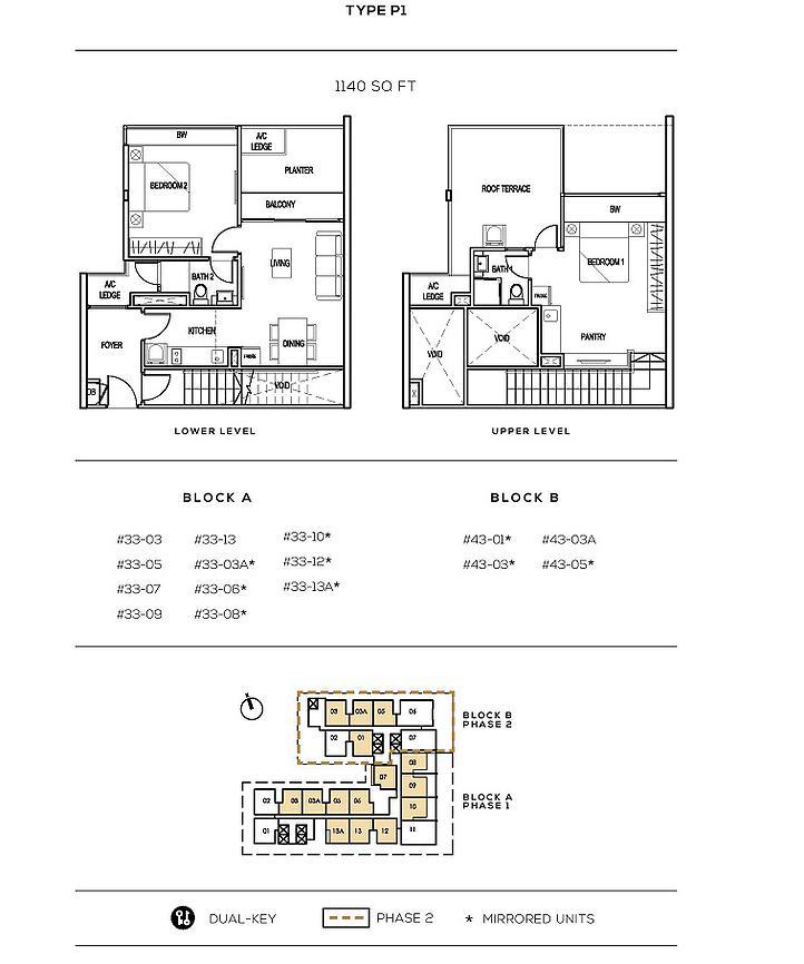 Colony Infinitum Floor Plan Type P1