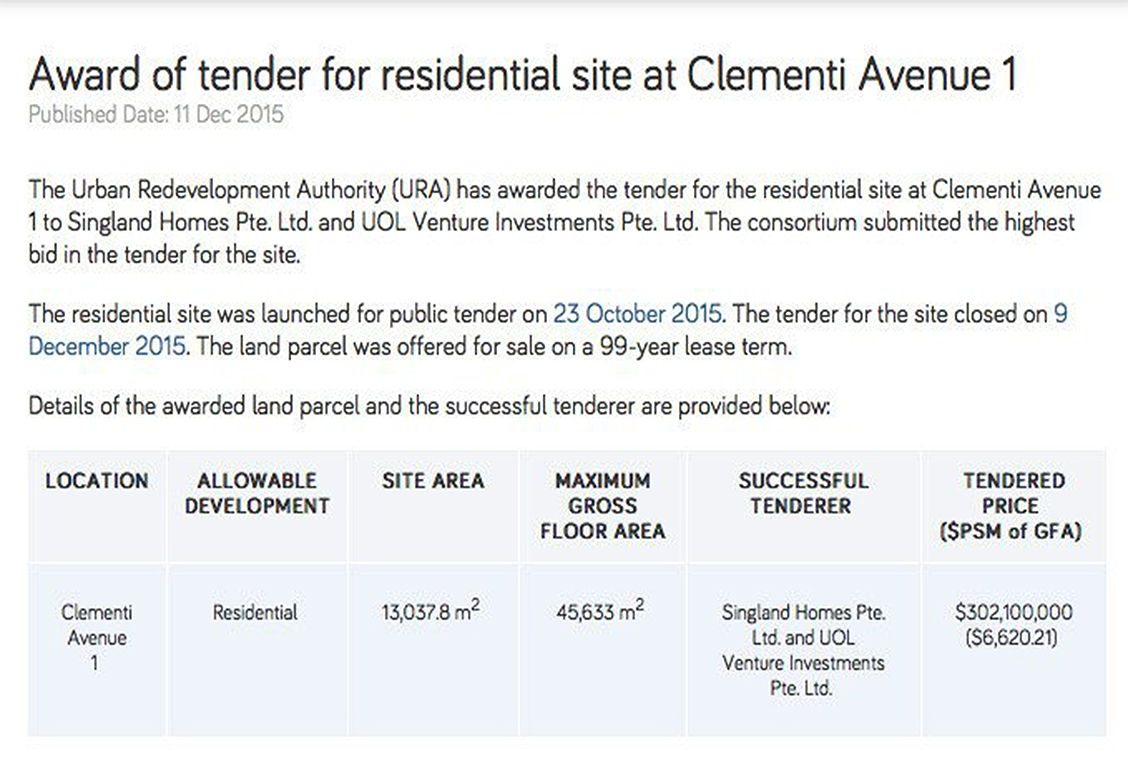 biding-prices-awarded-clementi-avenue-2