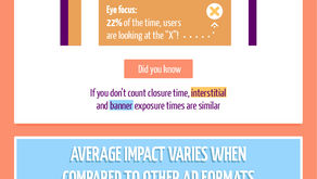 An Interstitial Infographic