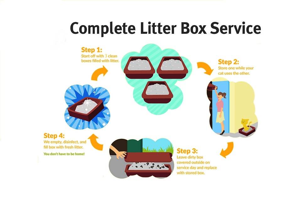 litter exchange