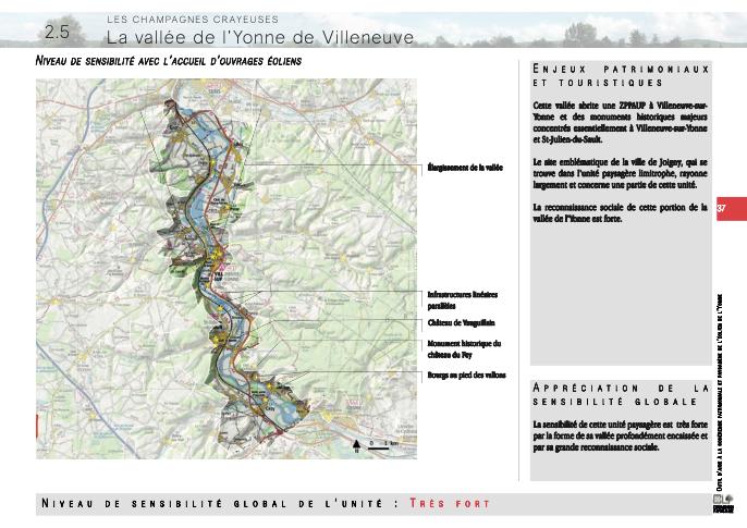 NIVEAU DE SENSIBILITÉ AVEC L'ACCUEIL D'OUVRAGES ÉOLIENS de la vallée de L'Yonne (p. 37 de l'étude ci-dessus)