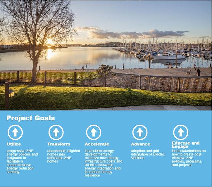Richmond Project.JPG