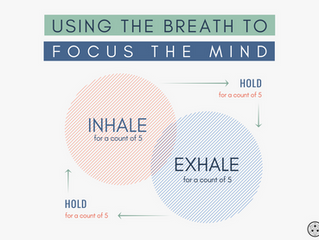 BOX BREATHING: A BREATHING TECHNIQUE TO FOCUS THE MIND
