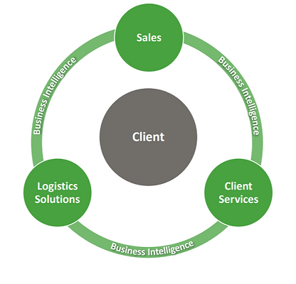live-logistics-how-we-work.png