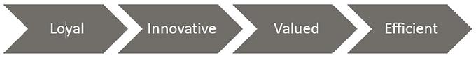 live-logistics-strategic-values.png