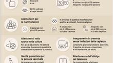 Dal 31 maggio, ulteriori allentamenti delle misure anti pandemia in Svizzera