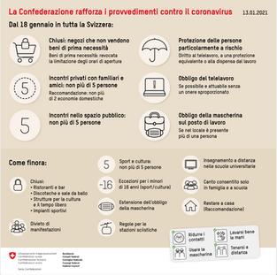 Inasprimento dei provvedimenti contro il coronavirus in Svizzera