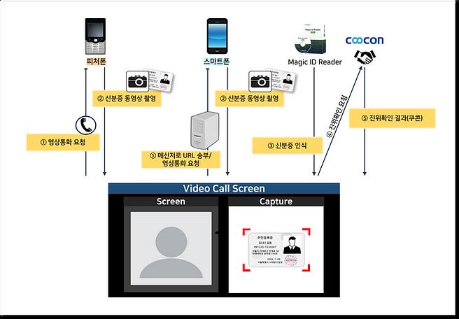 영상민원상담서비스(한글).png
